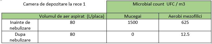 alinda_tabel2