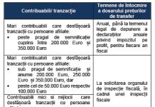 preturile_de_transfer_3