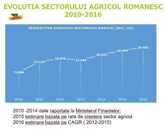 agricultura5