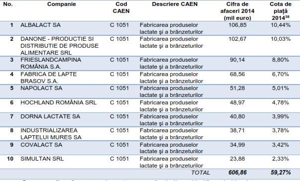 lactate5
